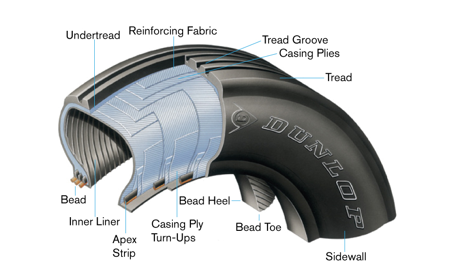Bias Tire Construction